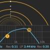 Technická recenze: Novinky u Ableton Live 10